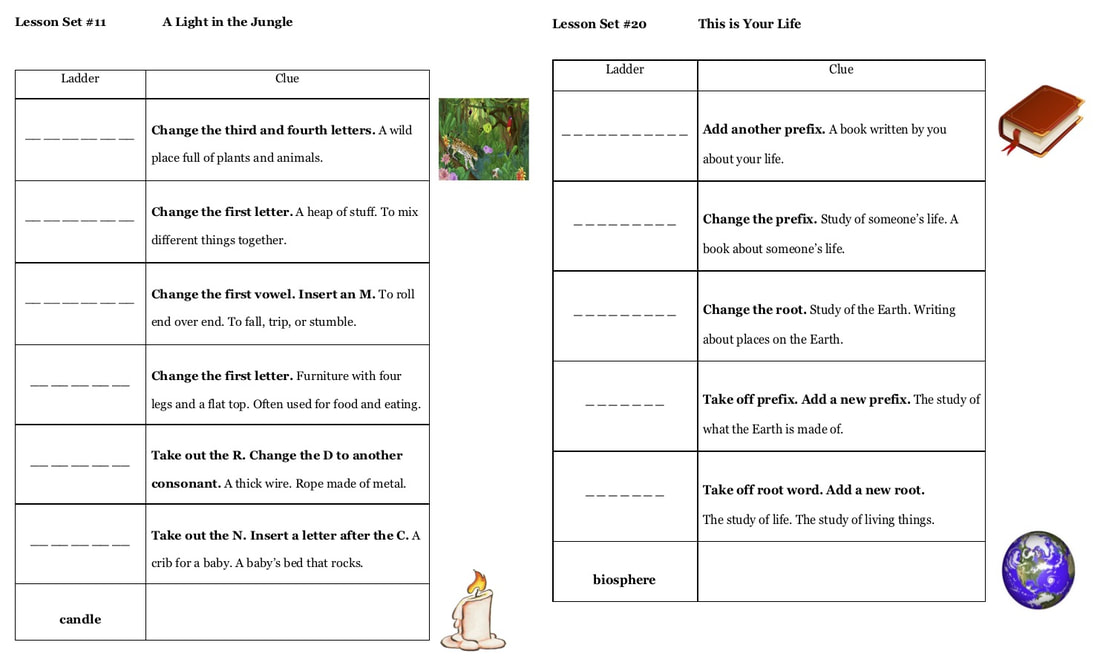 Word Ladders: Noticing Sounds & Letters, Patterns, and